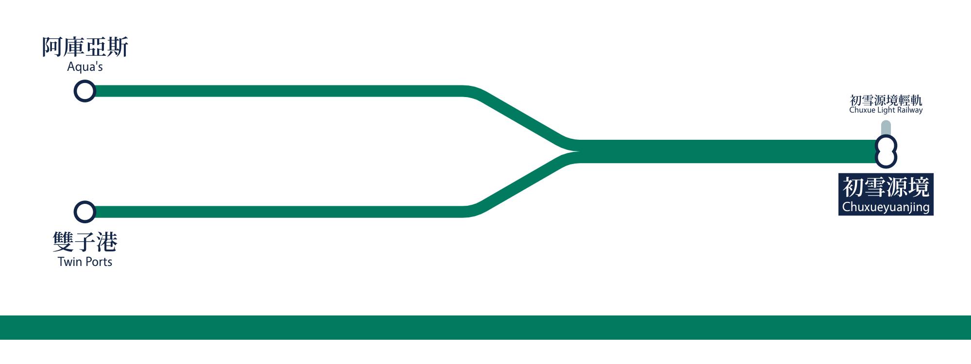 雙子港鐵路